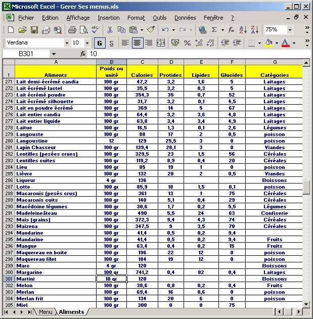 Préférence Explications page Accueil de GPP KE75